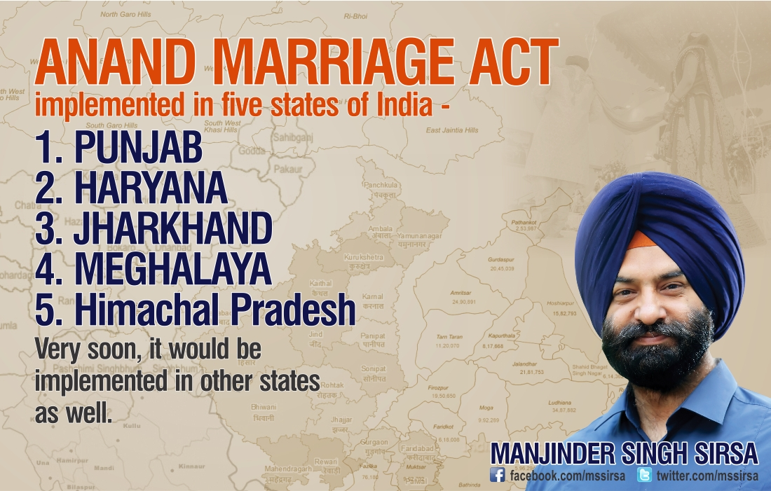 Anand Marriage Act – how it will help Sikhs?
